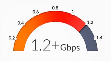 airfiber5-features-throughput-1.2gbps